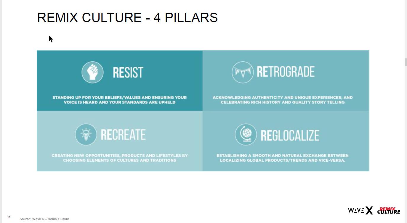 4 strømninger inden for organisationskultur